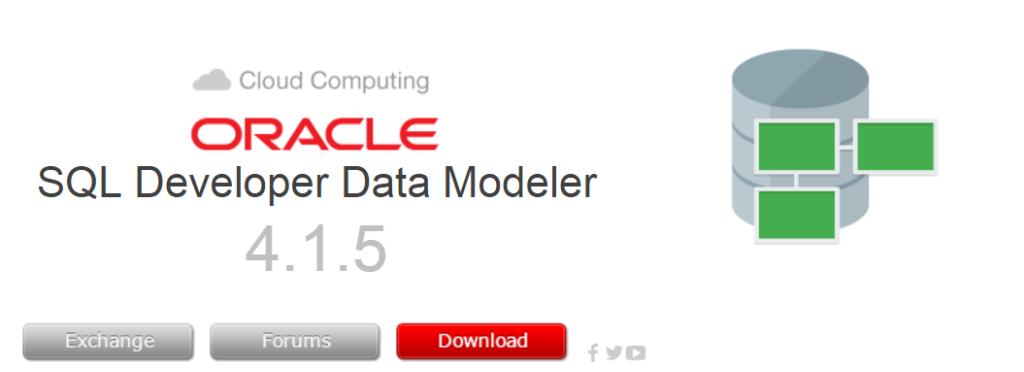 data-moduler